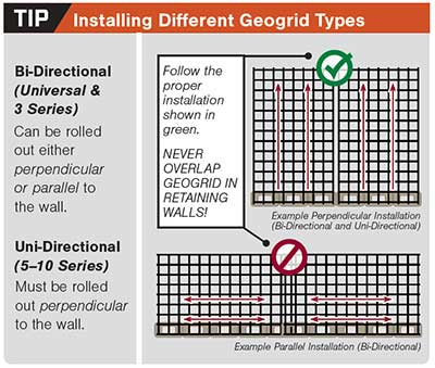 Instlling different geogrid types diagram