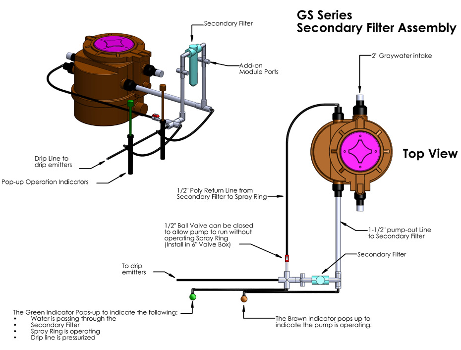 install grey water system filter