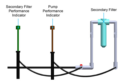 Greywater Filter