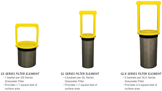 Greywater Filter Systems By Flotender
